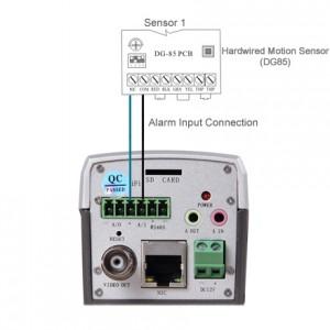 alarm input for PTZ cameras